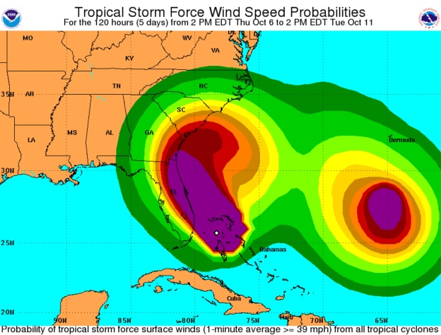 Hurricanes Matthew and Nicole wind speed, courtesy of NHC